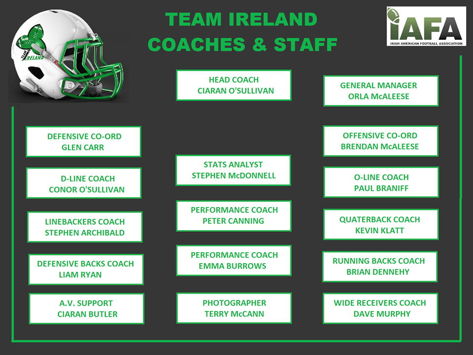 team-ireland
