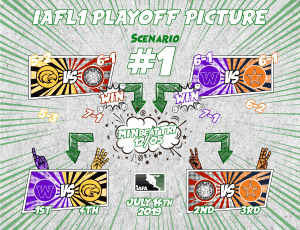 IAFL1 2019 Playoff Picture